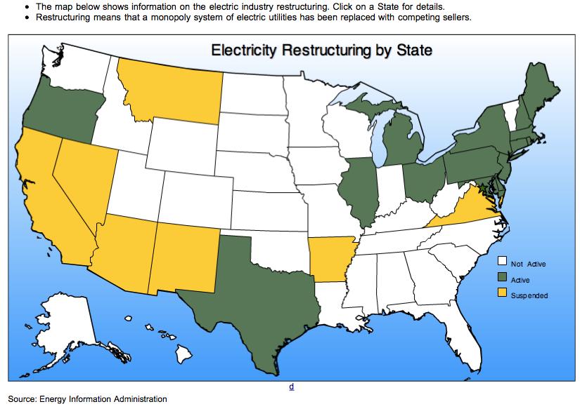 Natural Gas Deregulation History