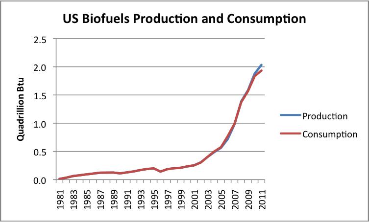 Cost Per Btu Natural Gas Vs Propane