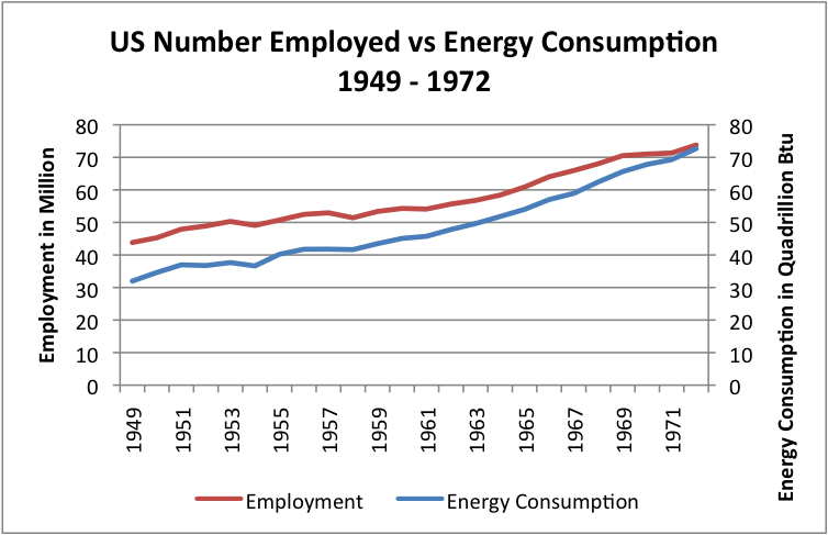 over employment and inflation relationship