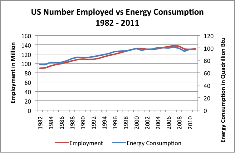 the relationship between energy consumption and Ruhr economic papers published by ruhr-universität bochum (rub),  our analysis of the relationship between energy consumption and economic activity is.