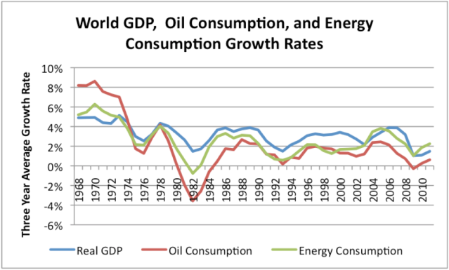 An Economic Theory of Limited Oil Supply thumbnail