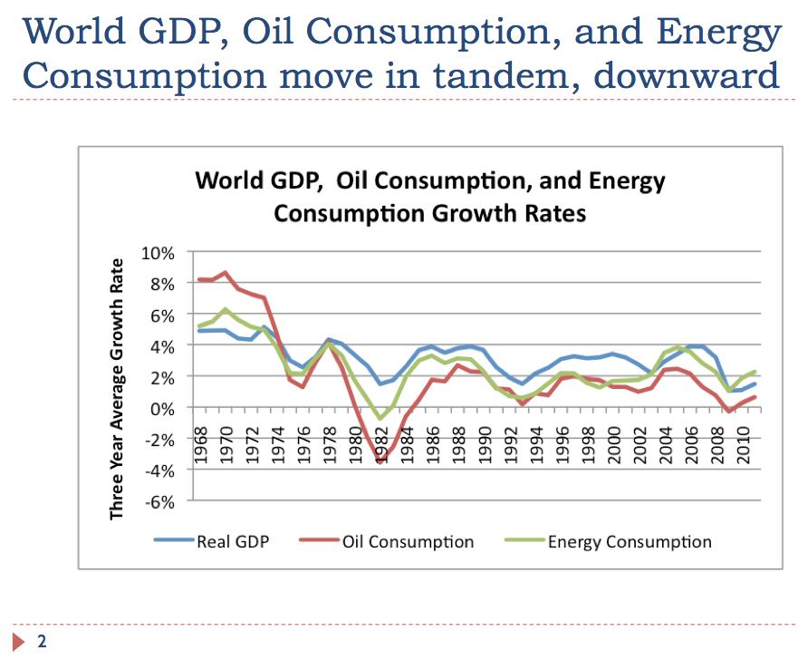 Kazakhstan economy essay world global