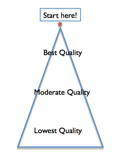 Figure 11. Declining resource quality image by author.