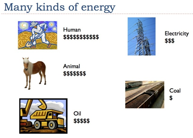 Figure 8. Illustration of a few kinds of energy (images from Wikipedia or Power Point clip art).