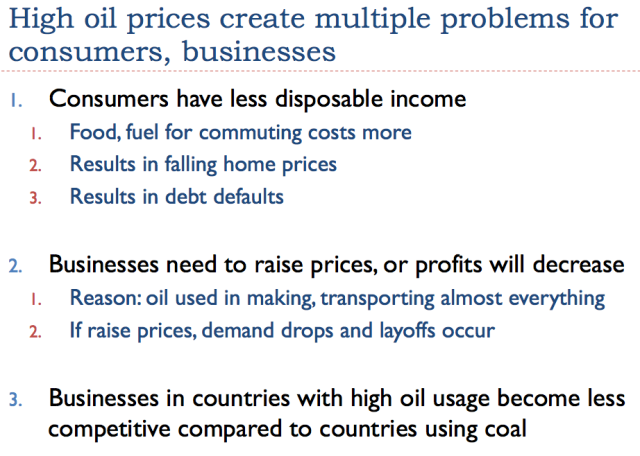 Figure 4. Image by author listing some of the problems created by rising oil prices.