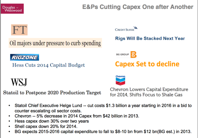 Kopits 49 -Oil Majors Cut Capital Expenditures
