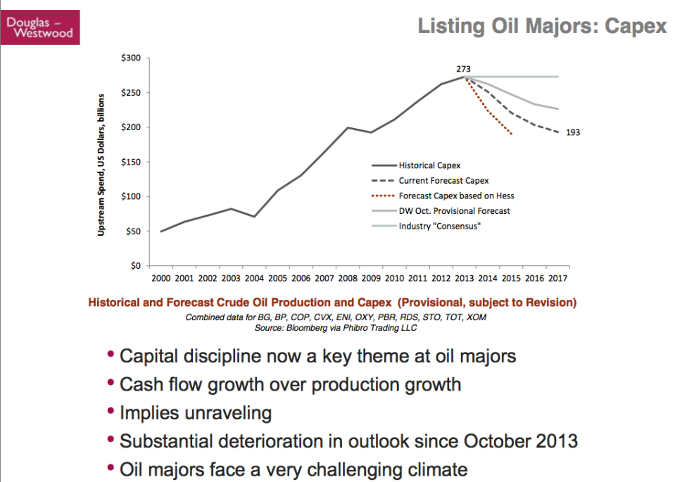 Beginning of the End? Oil Companies Cut Back on Spending thumbnail