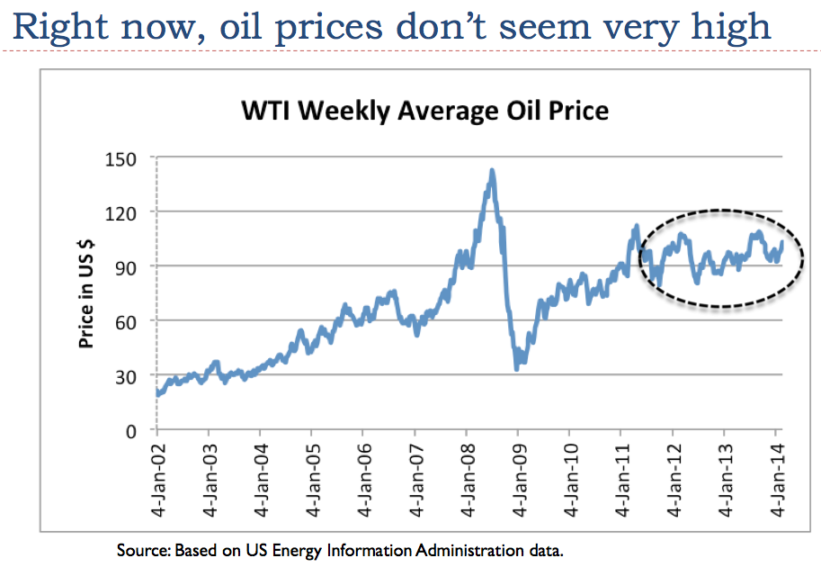 oil price - photo #10