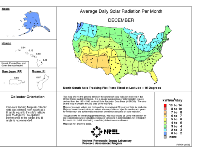 Average solar radiation per month-December
