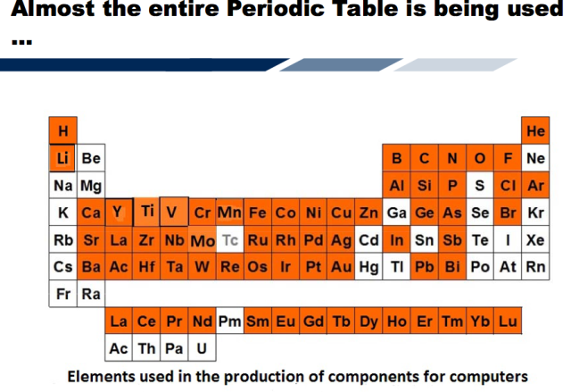 Figure 1. Slide by Alicia Valero showing that almost the entire periodic table of elements is used for computers.