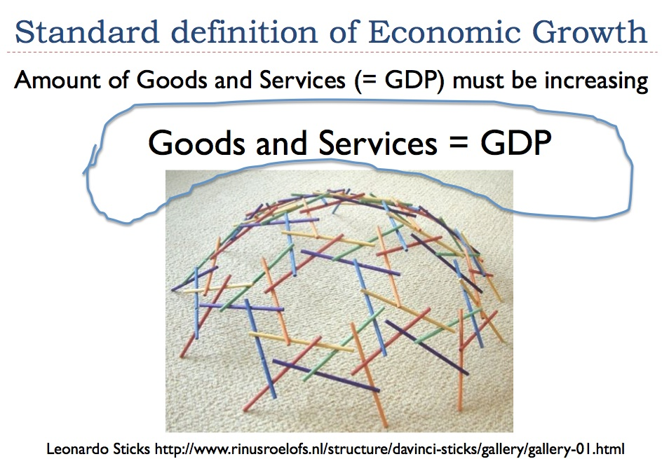 gdp growth definition Define growth: a stage in the process of growing : size full growth the process of growing — growth in a sentence.