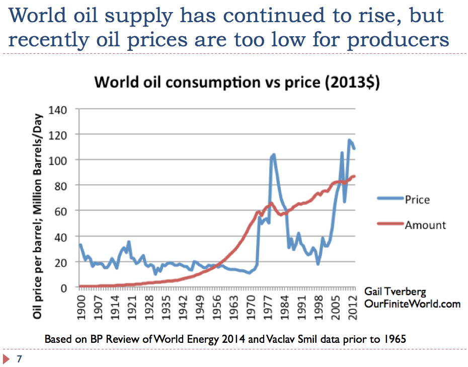 7 World oil supply