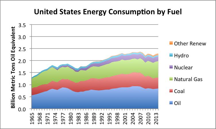 Gas Prices - FuelEconomy.gov