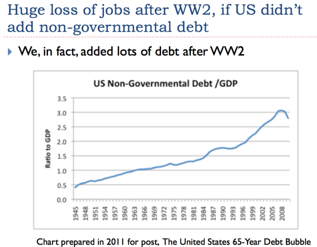 Slide 18 - From The United States' 65-Year Debt Bubble