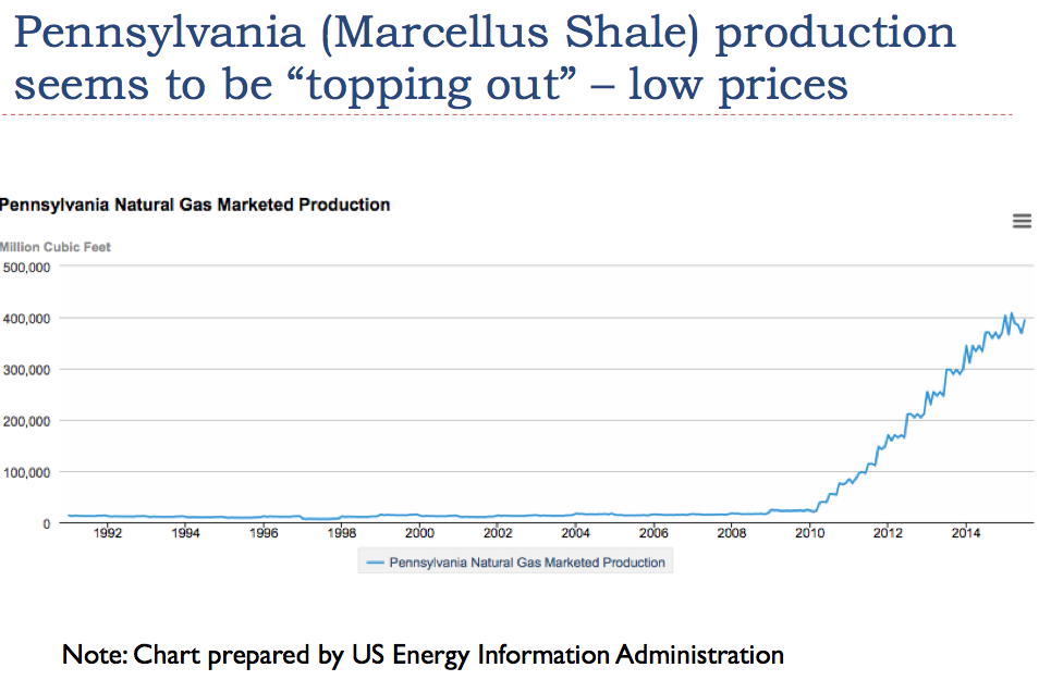 Natural Gas Royalties Marcellus Shale