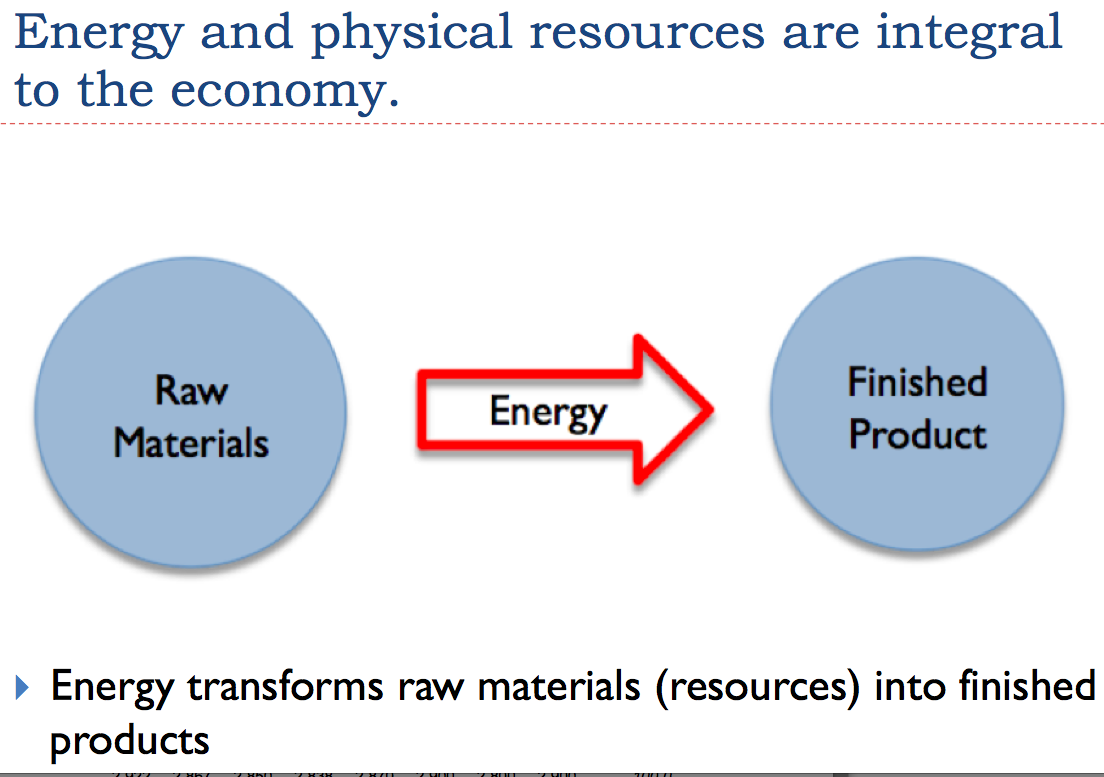 an analysis of energy resources in the world today Energy in the 21st century is already turning out to be very different from energy in the 20th century coal plants that used to provide most of the.