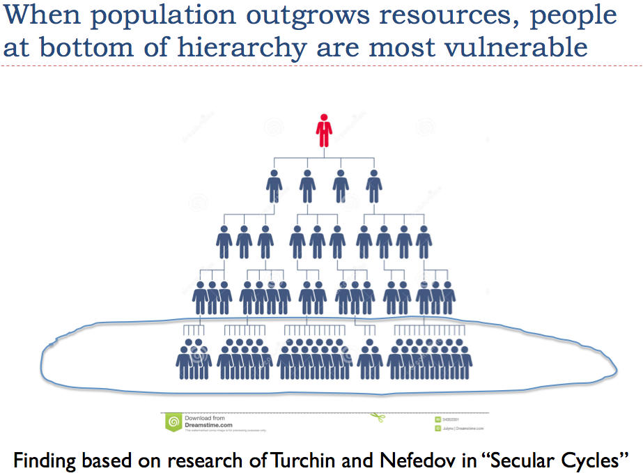 the problems and solutions to vulnerable population Vulnerable populations - vulnerable populations clement adebamowo vulnerable populations vulnerable populations are those whose  as a vulnerable population, .