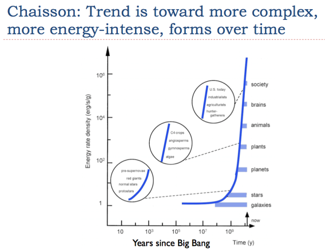 Chaisson - Trend toward increased energy concentration