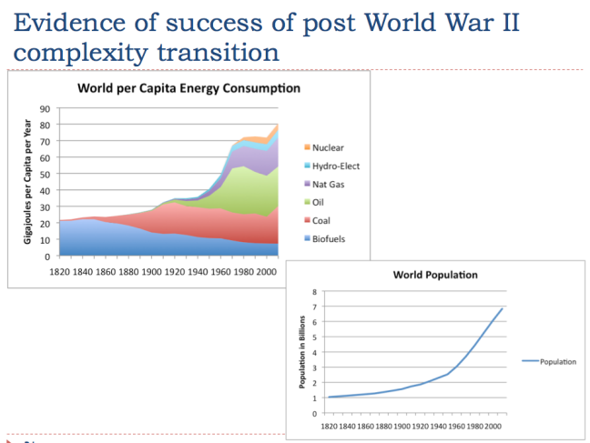 https://gailtheactuary.files.wordpress.com/2016/11/31-evidence-of-success-of-post-wwii-transition.png?w=648