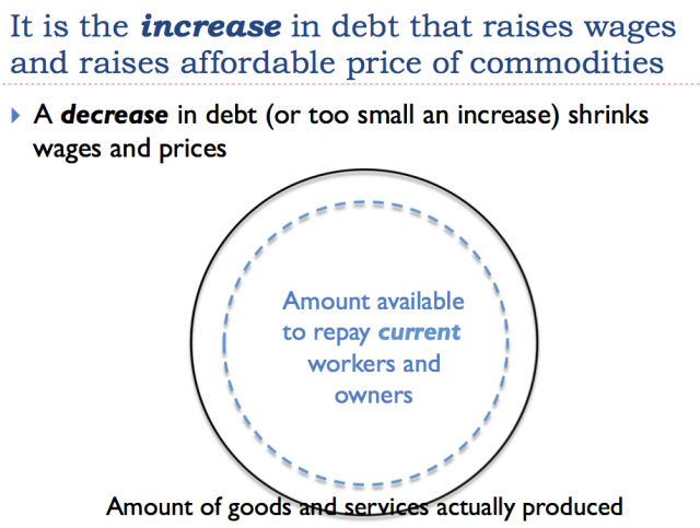 16 increase in debt raises wages and affordable price