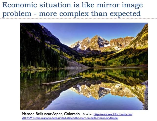 10 economic problem is a mirror image problem