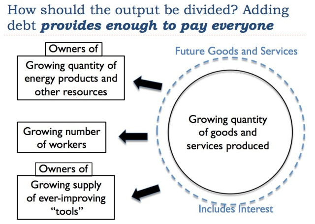15 how should output be divided