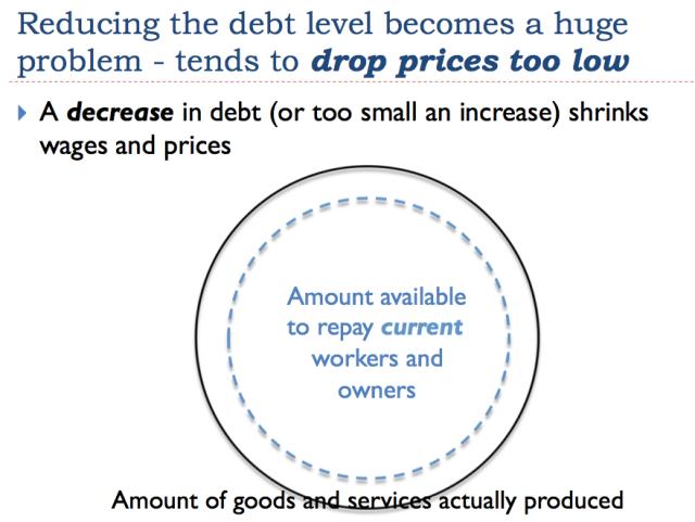 16 reducing the debt problem a huge problem