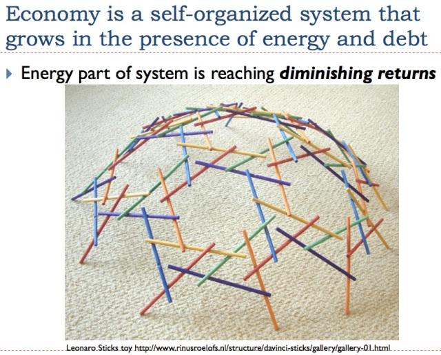 22 energy is reaching diminishing returns