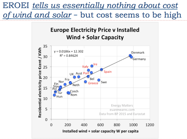 29 eroei tells us essentially nothing about cost of the system