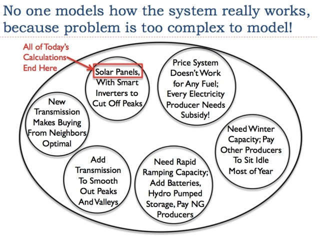 30 no one models how system really works