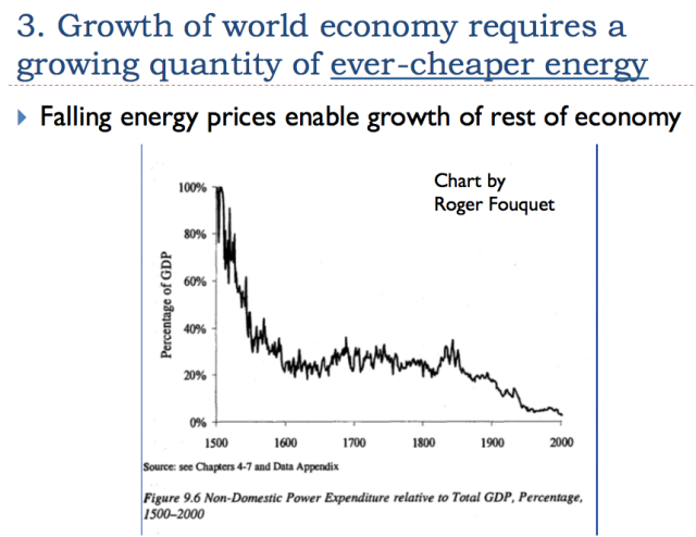 35 growth of economy requires ever cheaper energy