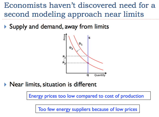 5 economists have not discovered need for different situation near limits