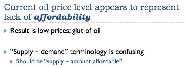 9 current problem represents lack of affordability