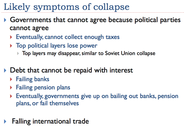 20 likely symptoms of collapse