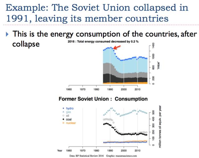 4 soviet union example of collapse