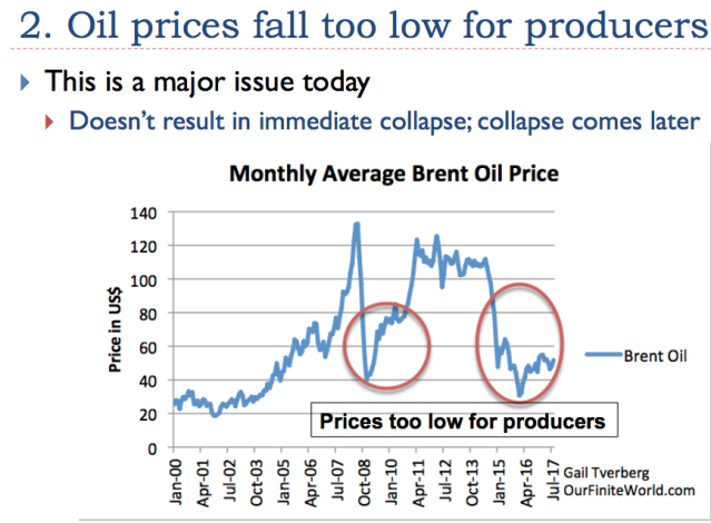 Falling Oil Prices And Natural Gas