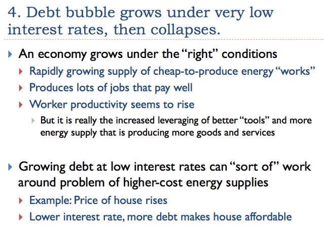 15 debt bubble grows under very low interest rates then collapse