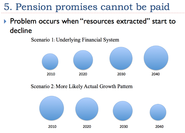 17 pension promises cannot be paid1