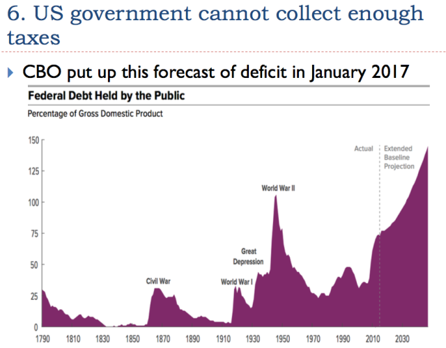 19 us government cannot collect enough