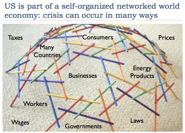 5 us economy is part of self organized world economy