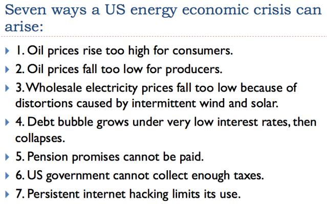 6 seven ways a us energy economic crisis can arise