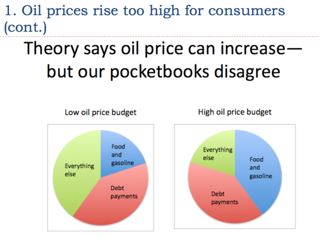 8 pocketbook disagrees with oil price increase