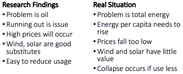 research findings vs real situation