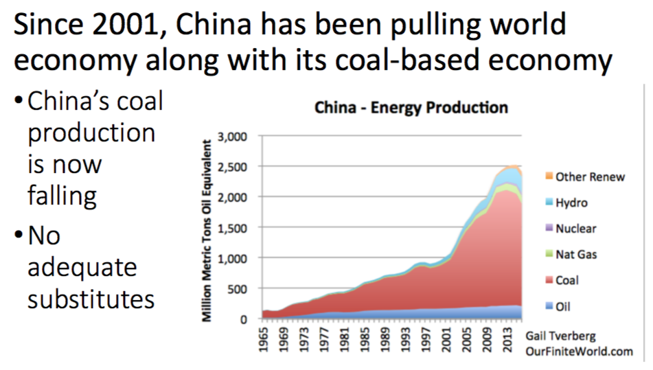 the energy economy of china China is one of the world's leading producers of electricity however, the demand for electricity is greater than the domestic supply, especially in china's waterpower resources are more plentiful than those of any other country a notable feature of china's hydroelectric power industry has been the.