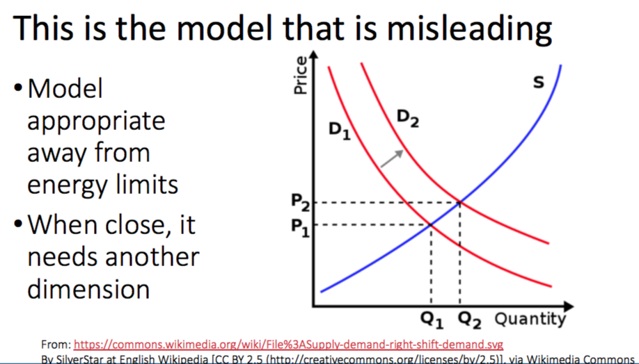 How the Economy Works as It Reaches Energy Limits — An