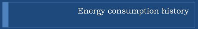 12 energy consumption history