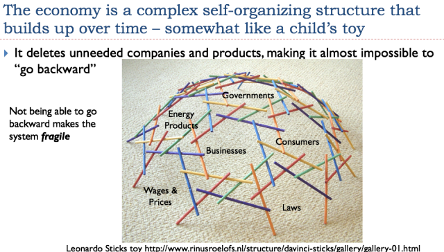 9 the economy is a complex self organizing structure