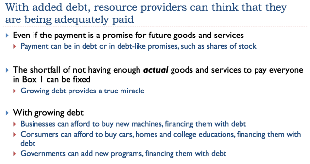 37 with added debt resource providers seem to be adequately paid