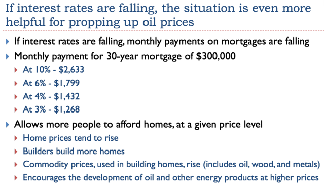 39 falling interest rates are even more helpful