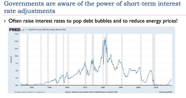 43 governments are aware of the power of interest rate adjustments